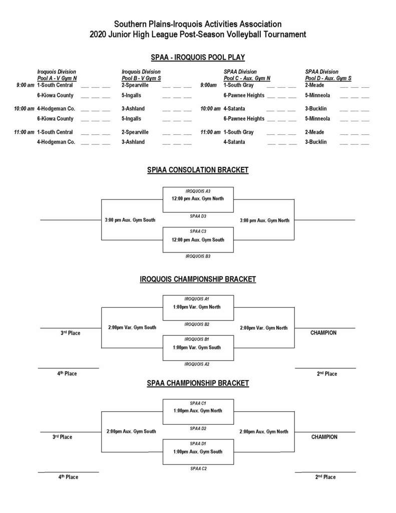 MJH League Volleyball  bracket