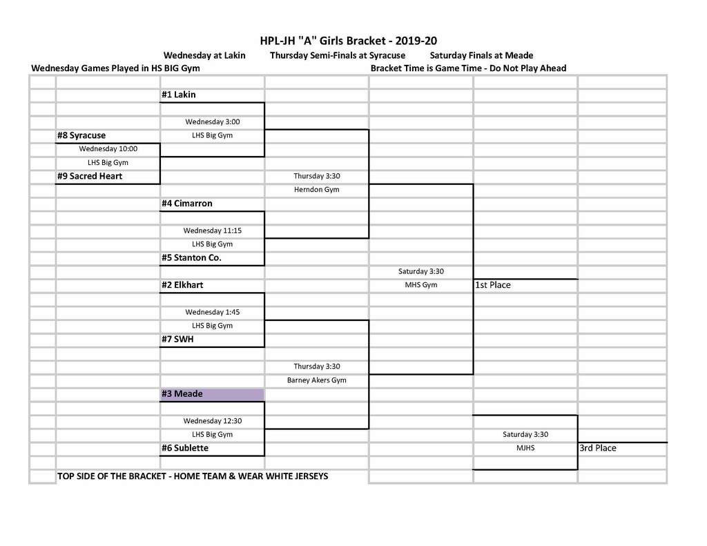 MJH A Girls Bracket